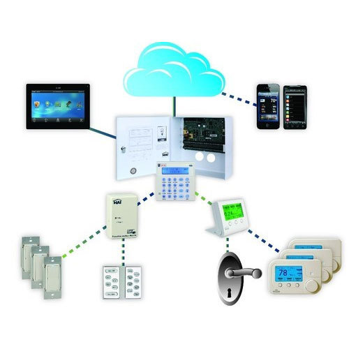 home-office-automation-system-500x500